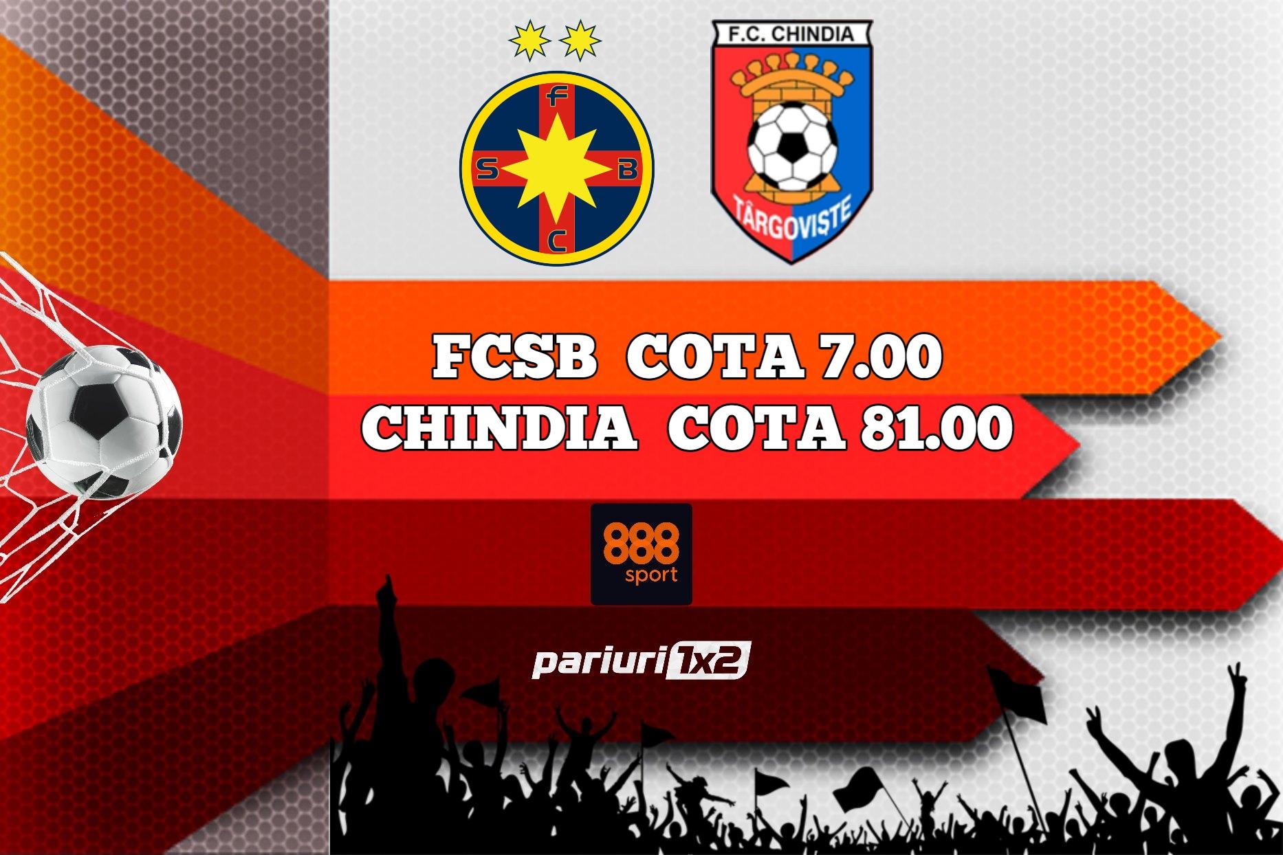 FCSB - Chindia