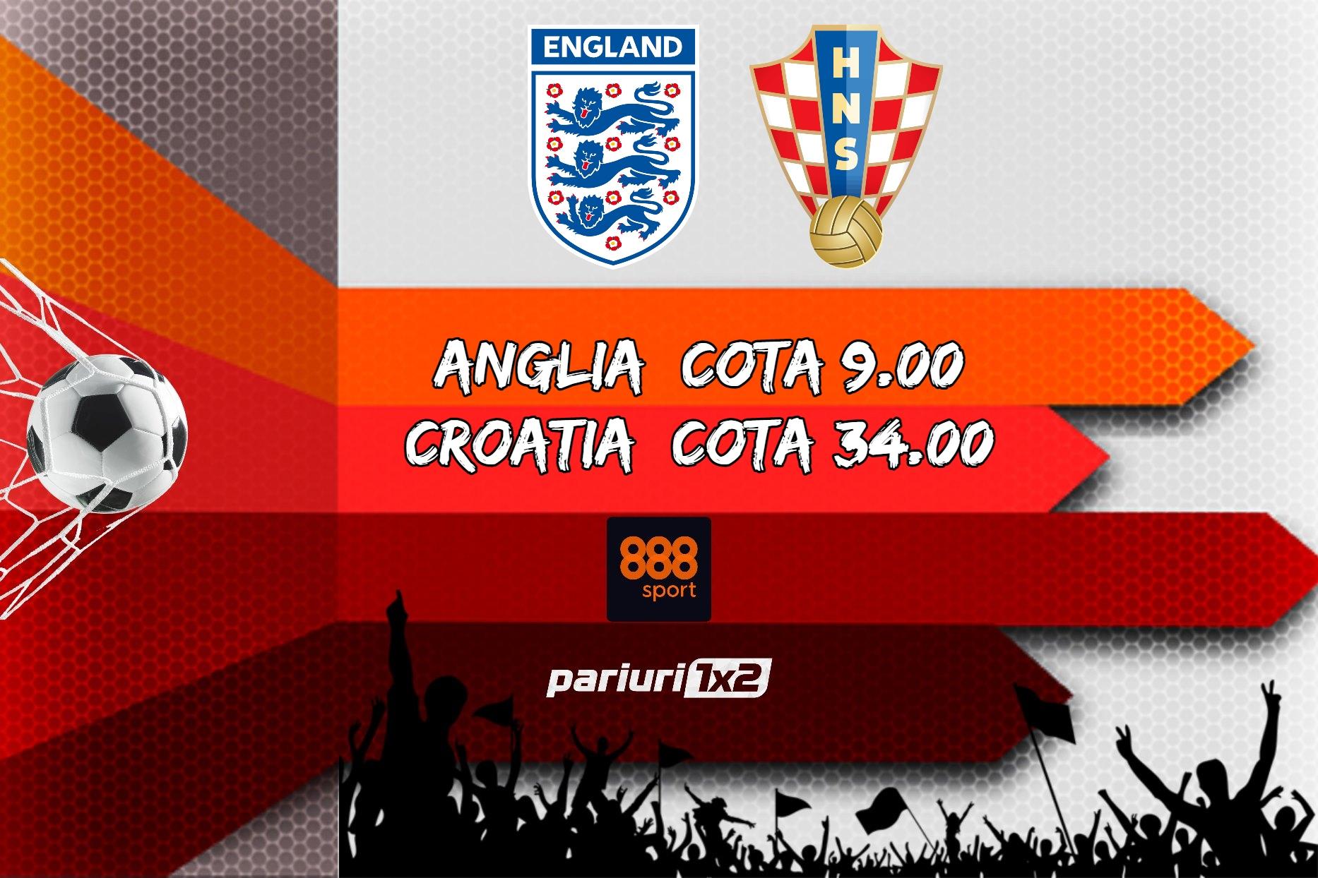 Anglia - Croatia