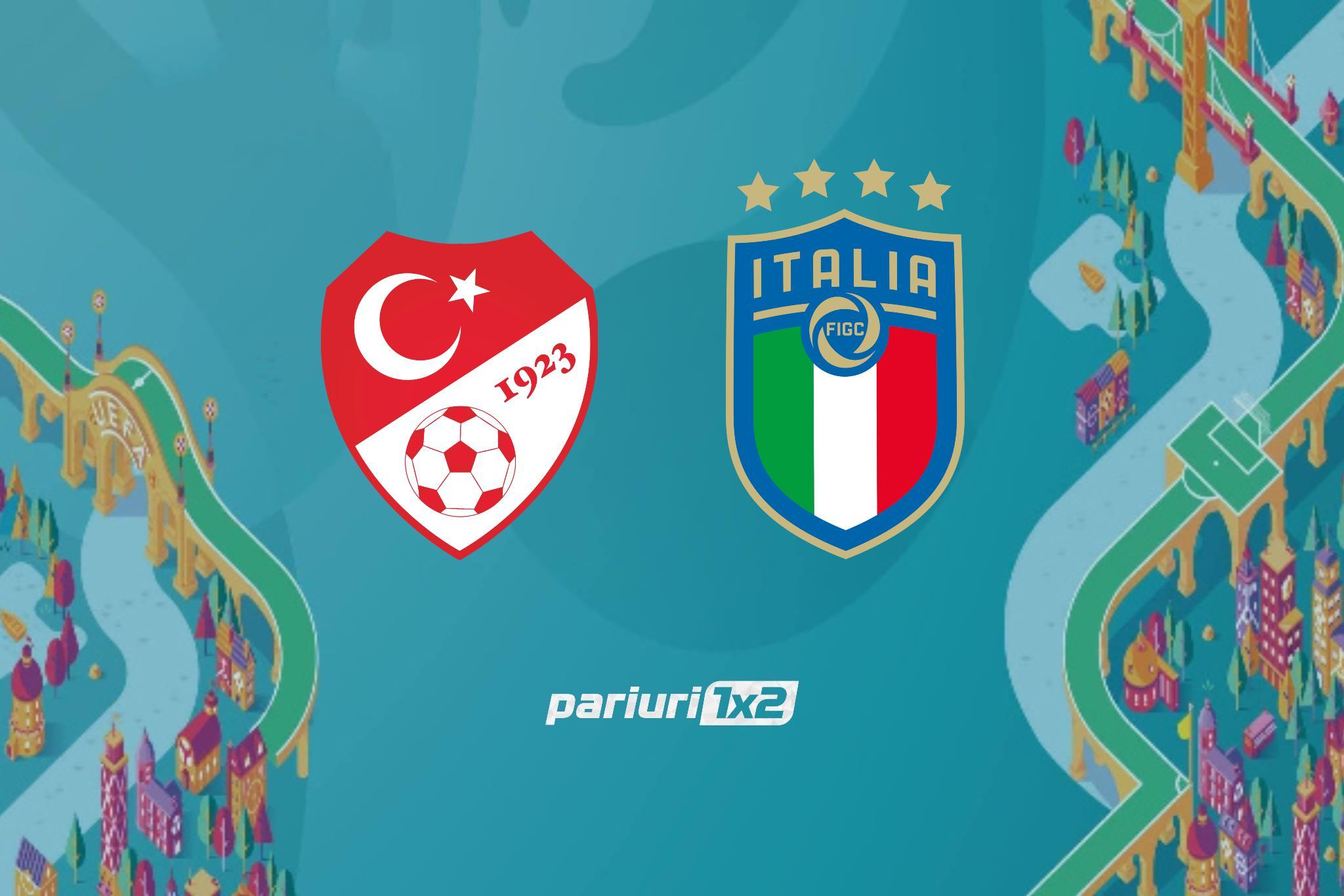 turcia - italia